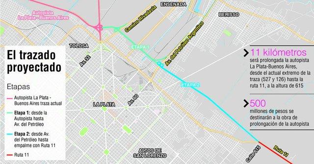 Prolongarán la Autopista La Plata y proyectan conectarla con la ruta 11