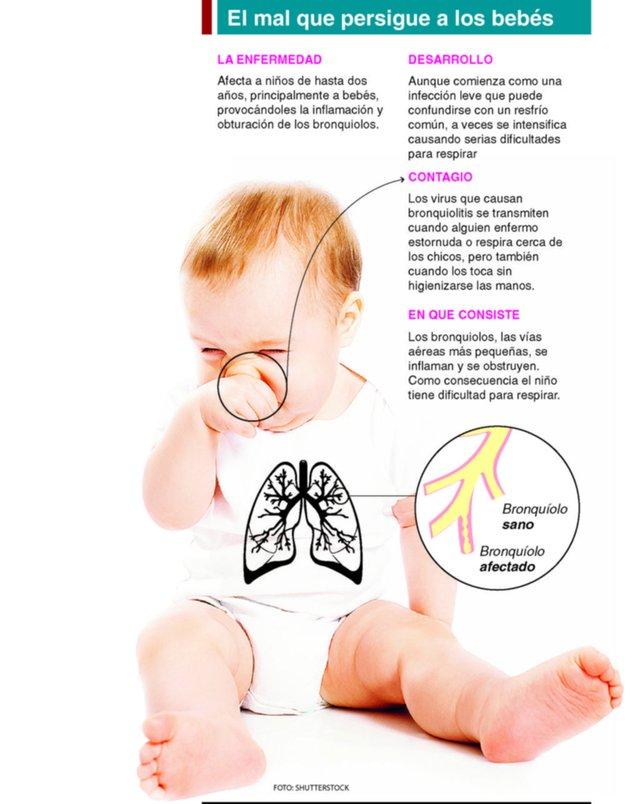 Alertan que el 70% de los menores de 2 años puede tener bronquiolitis