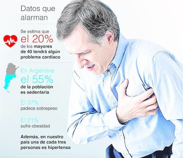 Uno de cada cinco mayores de 40 años sufre algún problema cardíaco