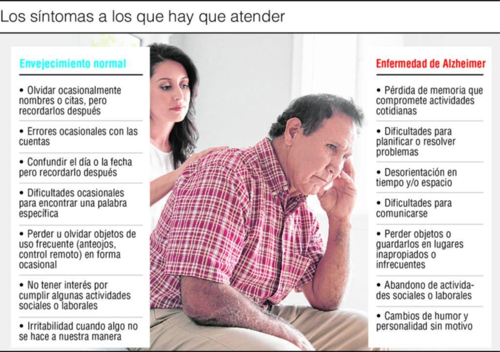 Después de los 65, uno de cada ocho argentinos sufre demencias
