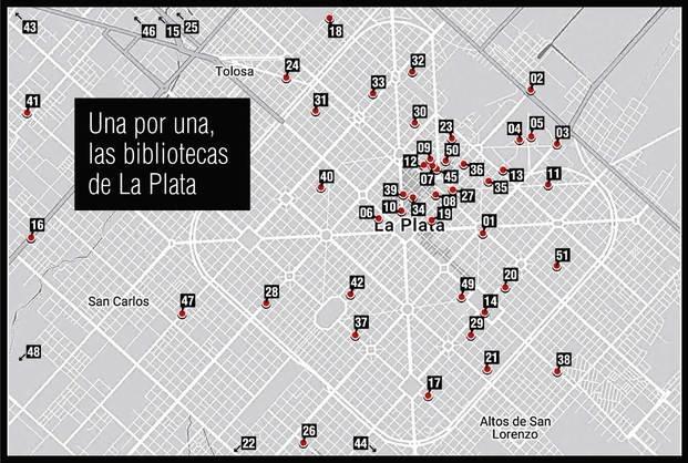 Una por una, las bibliotecas de La Plata