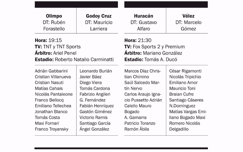 Superliga: Olimpo y Godoy Cruz quedaron a mano en Bahía Blanca