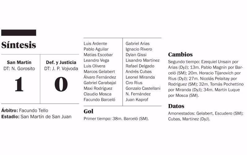 San Martín fue más que Defensa en San Juan
