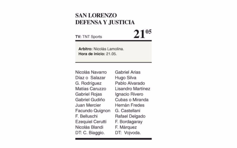 San Lorenzo venció a Defensa y es escolta de Boca