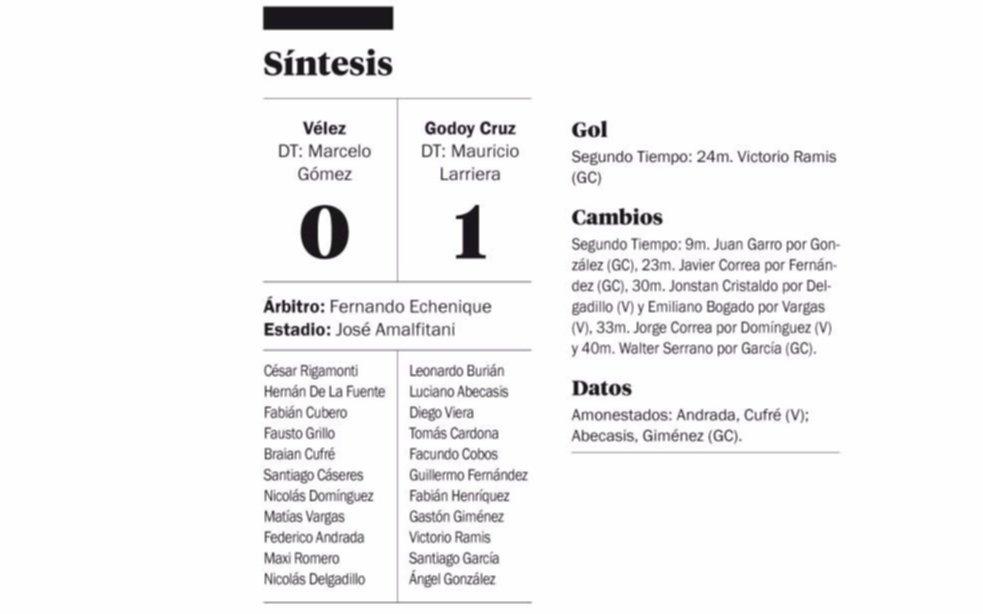 Vélez recibe a Godoy Cruz pensando en los promedios