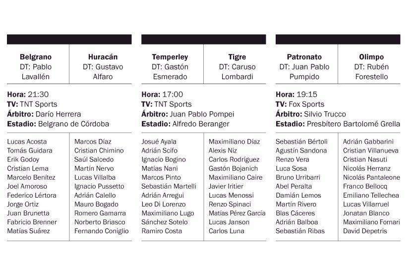 Hoy se juega Temperley-Tigre, Patronato-Olimpo y Belgrano-Huracán — Superliga