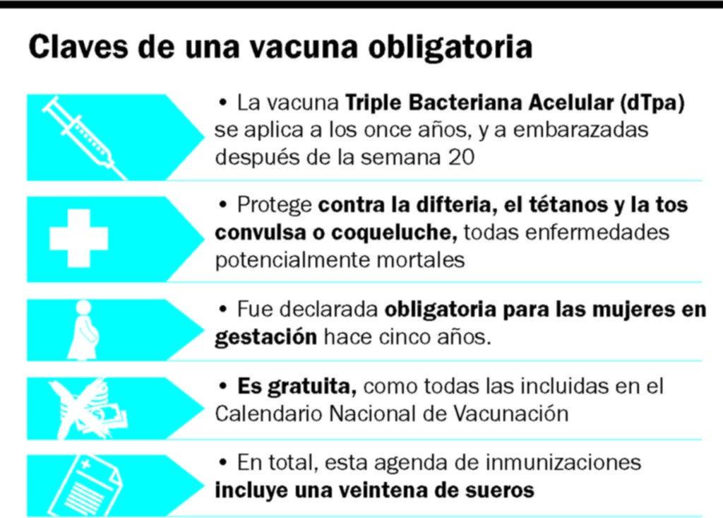 donde aplican solfa syllable vacuna del tetanos