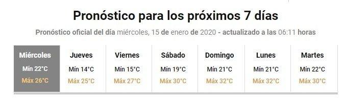 Tras el diluvio, mejora el clima en La Plata: ¿cuánto llovió, barrio por barrio?