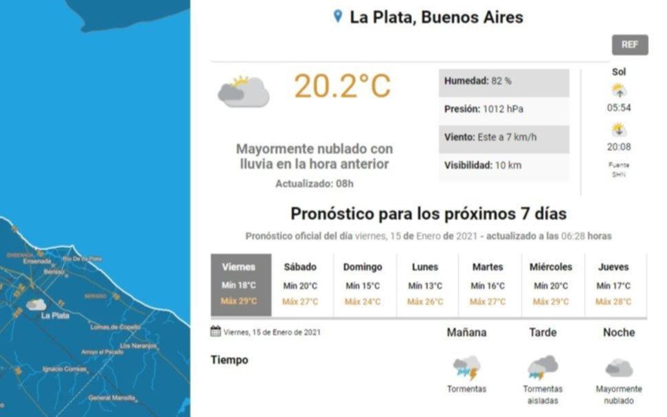 Viernes nublado y pesado: ¿Cómo estará el clima el fin de semana en La Plata?