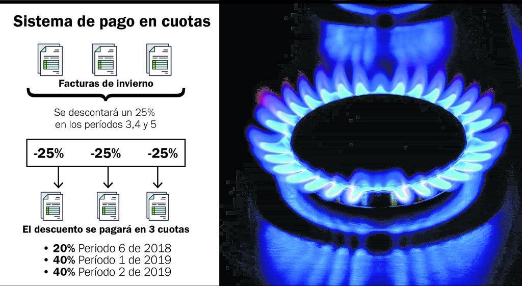 El aumento promedio del gas será de un 44%
