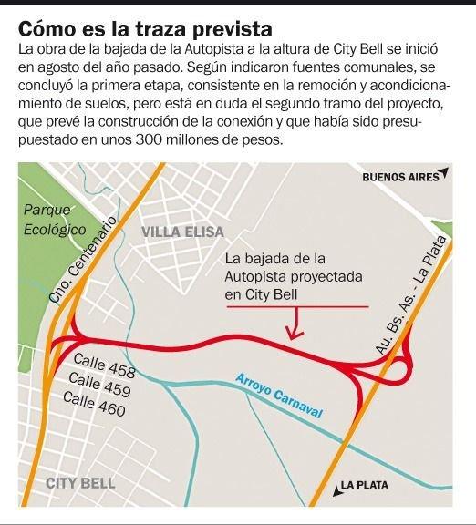 Ponen en duda la continuidad de la obra de la bajada de la Autopista en City Bell