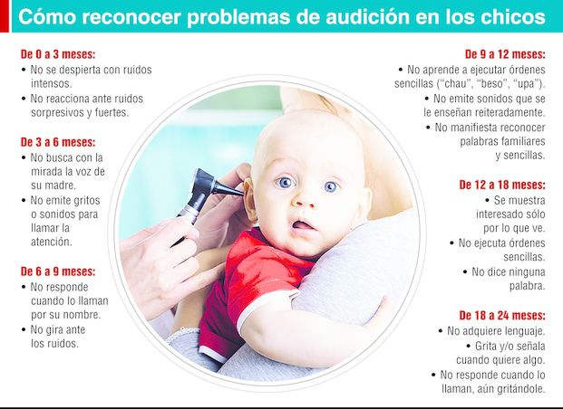 Rendimiento escolar: cuando  el problema nace en los oídos
