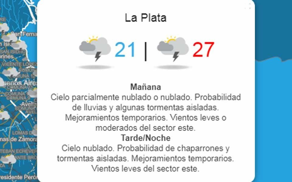 Domingo inestable y con ascenso de la temperatura