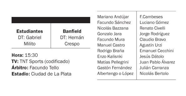 Estudiantes LP derrotó a Banfield y avanzó en la Copa Superliga