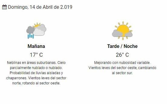 Baja probabilidad de lloviznas por la mañana, luego nublado — Viernes Santo