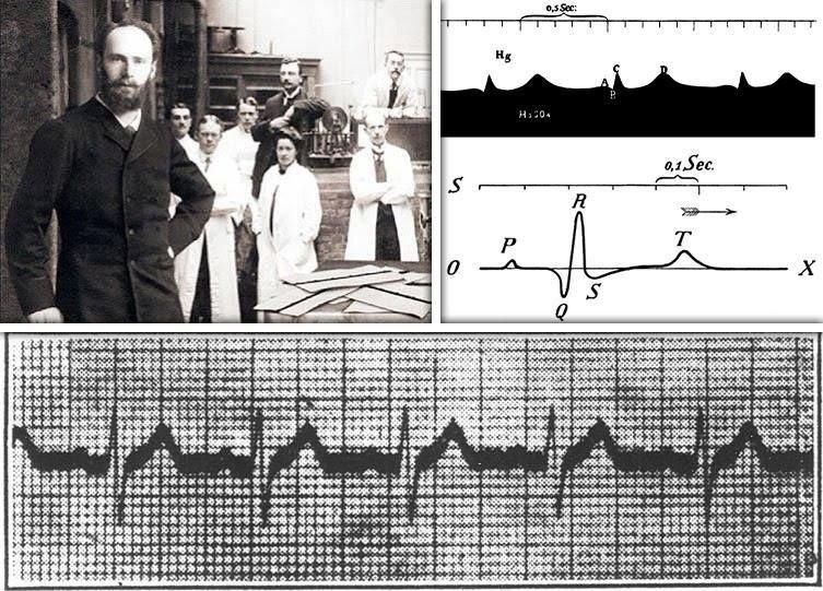 Doodle de Google celebra el nacimiento de este médico holandés — Willem Einthoven