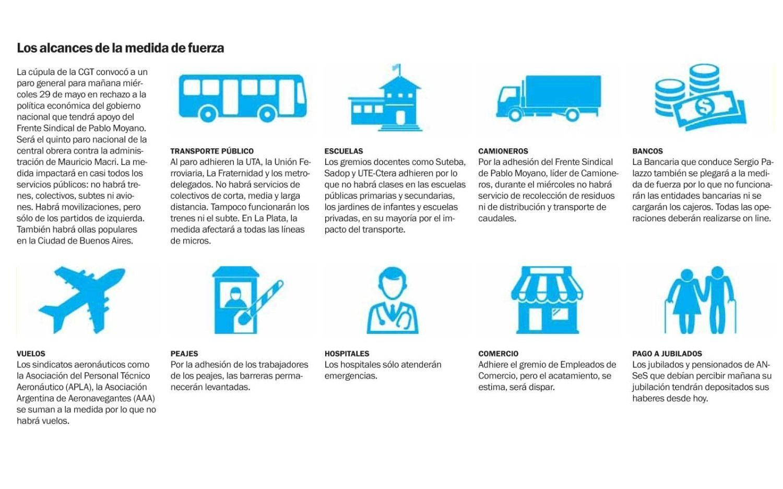 Los sindicatos volvieron a poner en jaque al gobierno de Macri