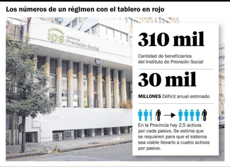 """""""Hay que abrir un debate para reformar el sistema"""", asegura el presidente del IPS"""