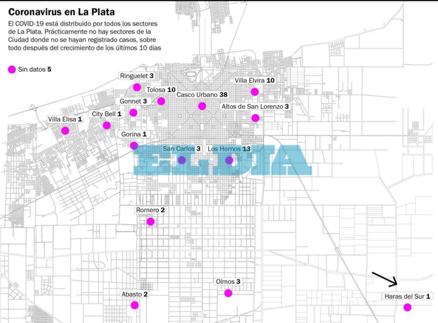 Dos nuevos contagiados de coronavirus en La Plata: mirá el mapa barrio por barrio de los 99 casos