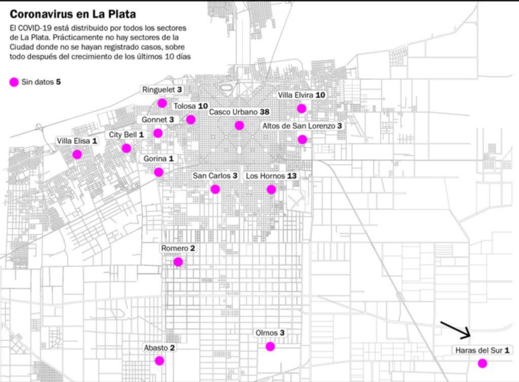 Coronavirus en La Plata: 38 casos en el Casco Urbano y el resto en la periferia
