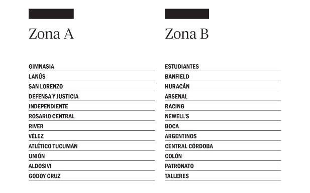 Superliga sorteó las zonas del próximo torneo de las juveniles