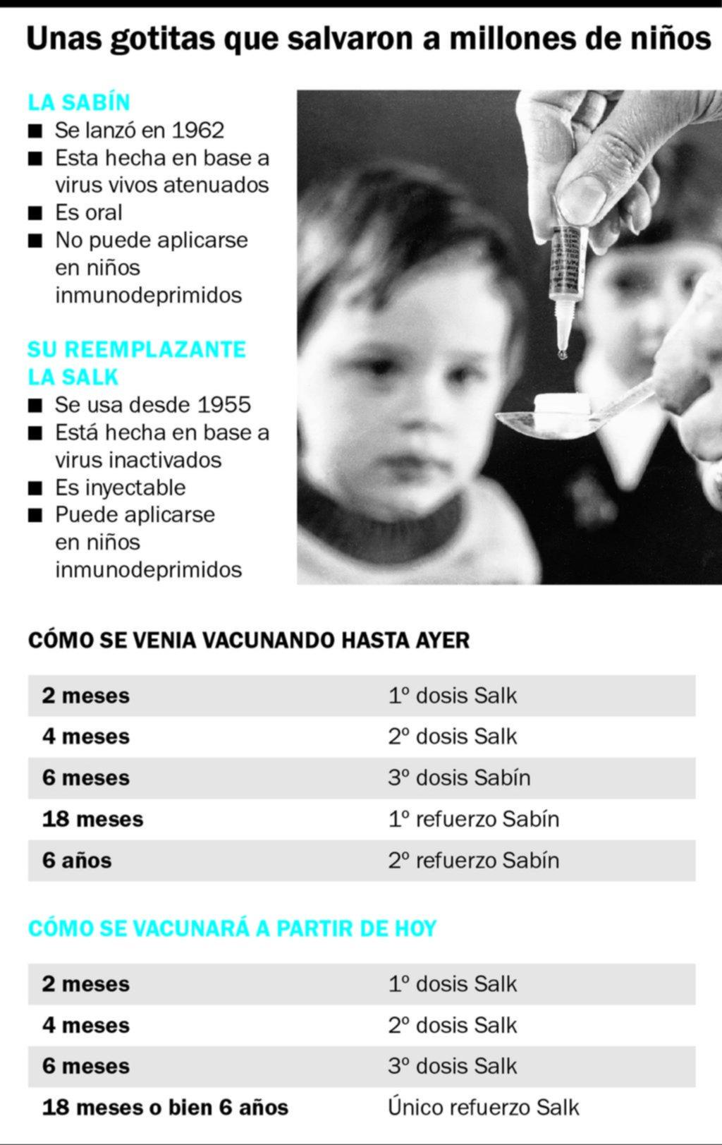 La Sabín, la vieja vacuna del terrón de azúcar, dejará de aplicarse hoy en el país