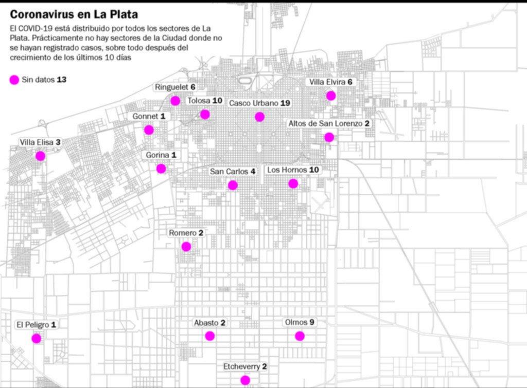 Así se reparten en La Plata los casos activos de coronavirus