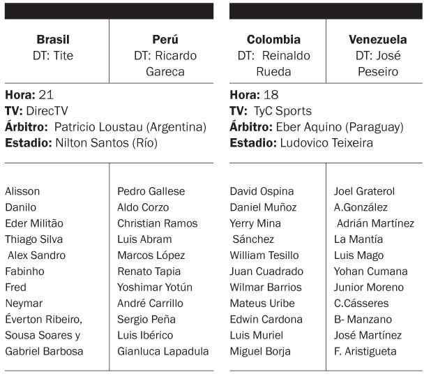 Brasil y Colombia buscarán meter segunda ante Perú y Venezuela