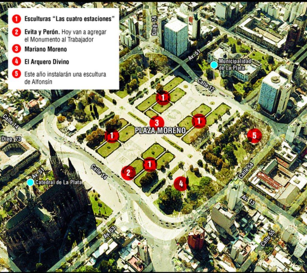 Escenario histórico de esculturas, este año la plaza Moreno sumará otros dos monumentos