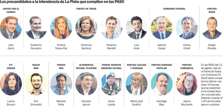 Ya se lanzaron a las PASO platense 17 precandidatos a intendentes