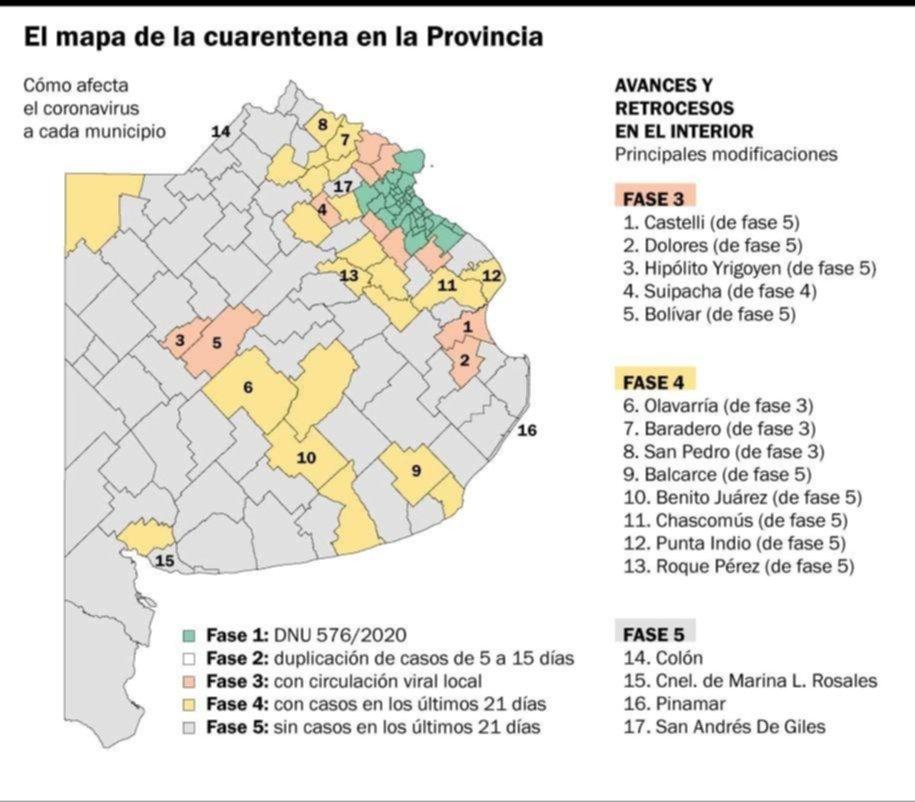 """Para la Provincia, """"si liberamos mucho la cuarentena estallan Córdoba y Rosario"""""""
