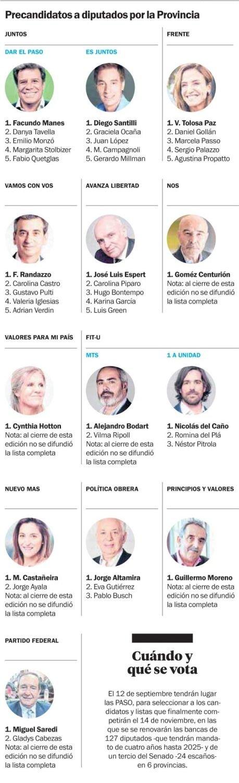"""Interna en Juntos y una lista para contener a """"Todos"""""""