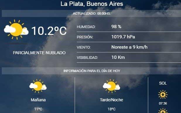 """Anuncian un domingo con una temperatura máxima de 25º - Santiago"""""""