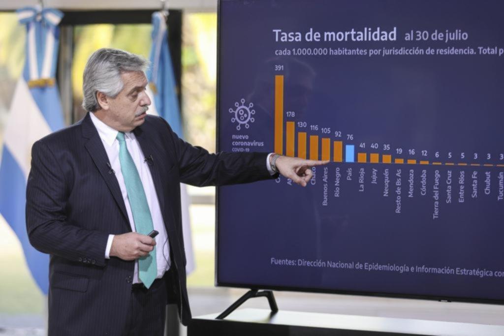 De la marcha atrás con la intervención de Vicentin, a la avanzada por la Reforma Judicial