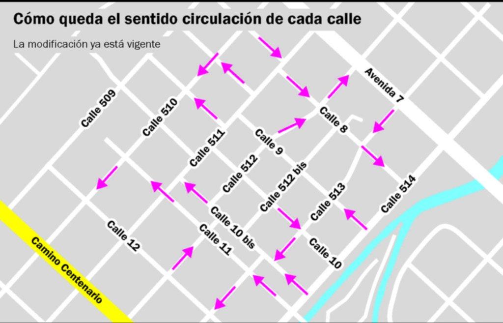 Le dan mano única a calles de un barrio de Ringuelet para ordenar el tránsito