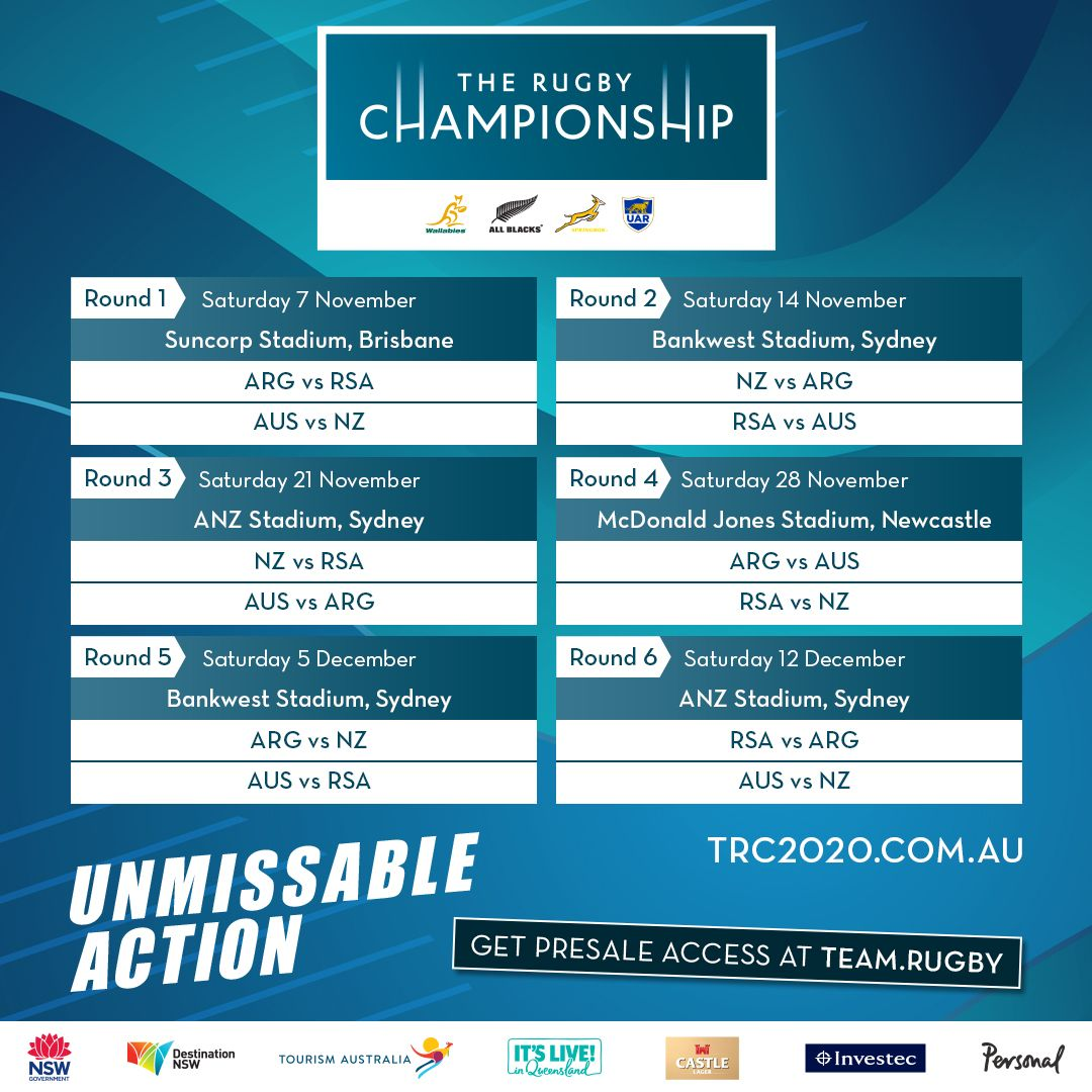 Los Pumas debutarán el 7 de noviembre ante Sudáfrica en Brisbane