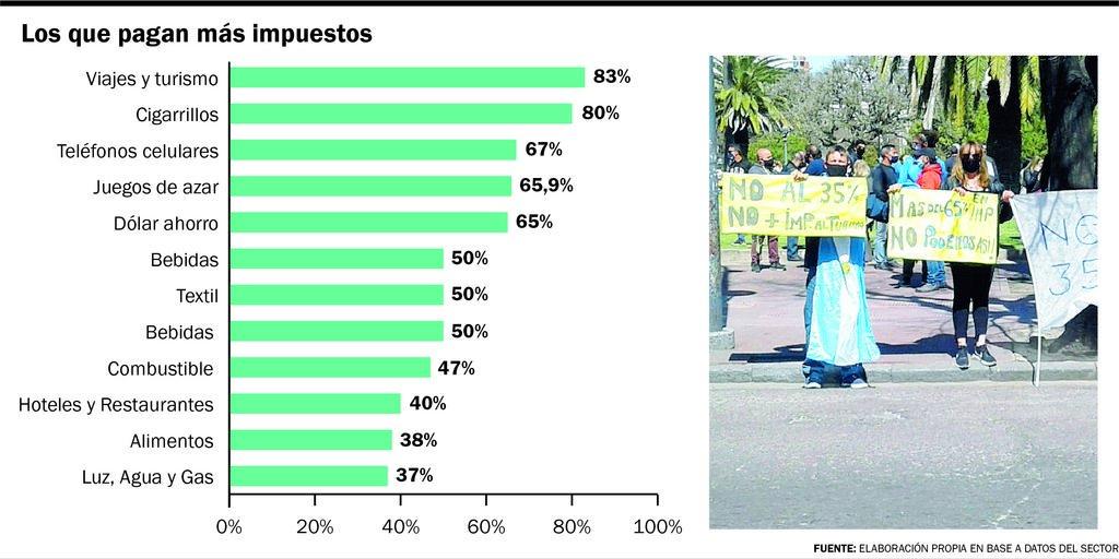 Afirman que pronto va a cerrar el 50% de las agencias de turismo en la Región