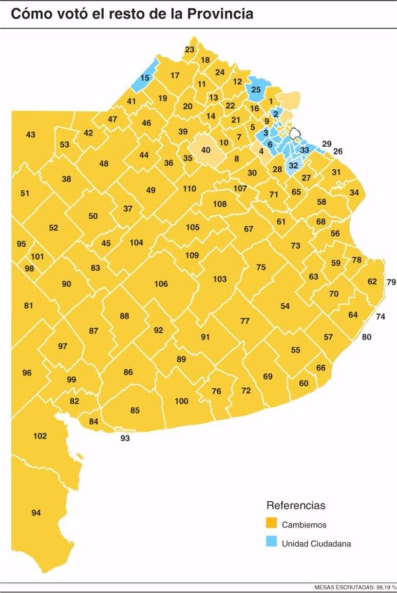 El territorio bonaerense volvió a pintarse de amarillo