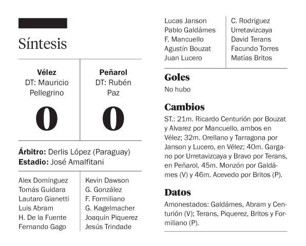 Vélez y Peñarol firmaron el empate