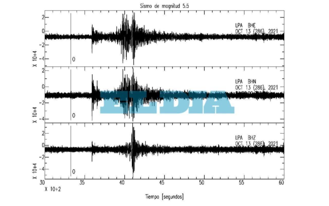 El temblor de El Calafate quedó registrado en el sismógrafo del Bosque: ¿lo sintieron los platenses?