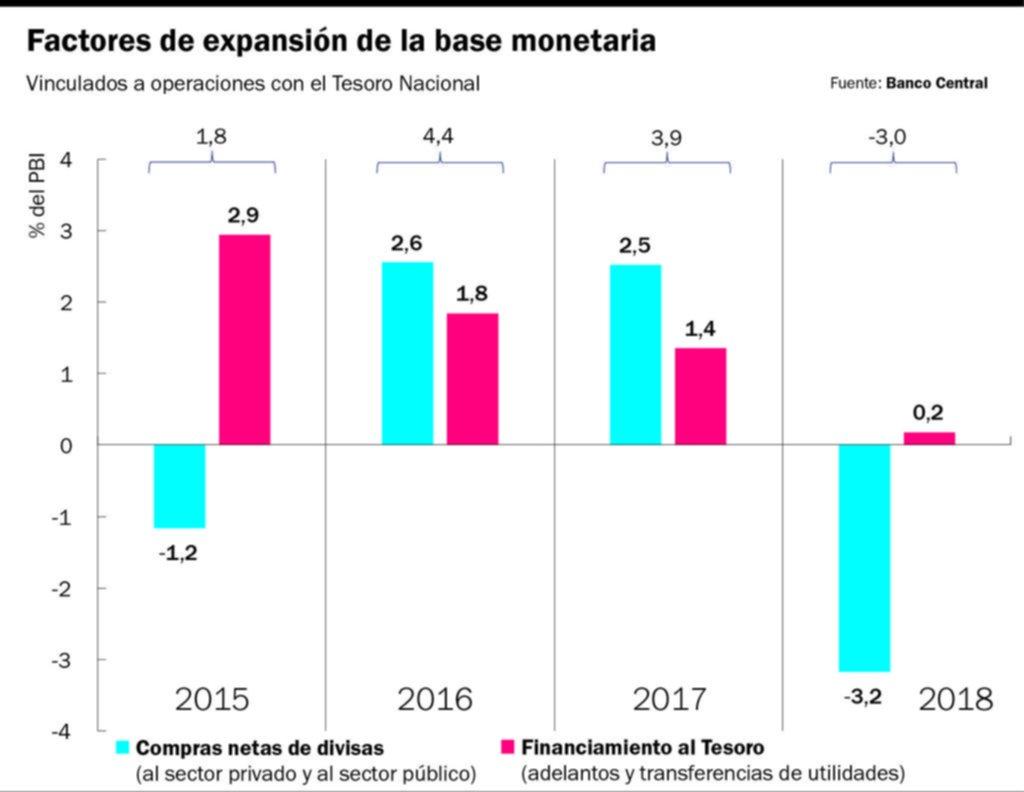 El valor del dólar subió al término de las operaciones — Argentina