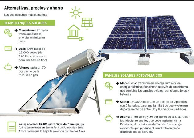 Impulsan beneficios para instalar paneles solares en viviendas ...