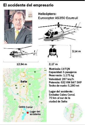 Murió el banquero Jorge Brito en un accidente de helicóptero en Salta