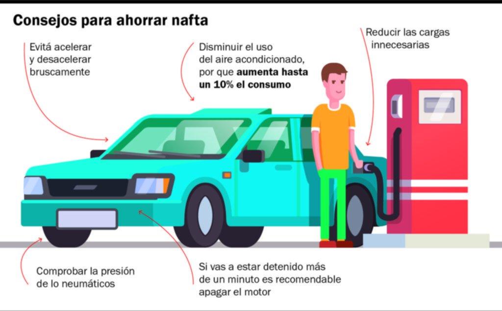 Cómo hacer para que el auto consuma menos y así poder ahorrar combustible
