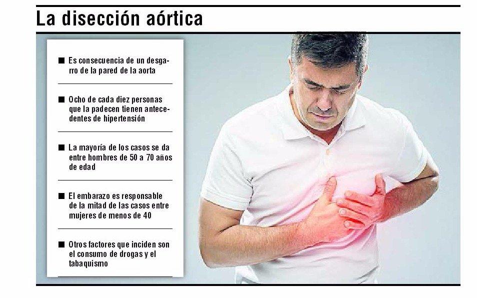 Alertan por un peligroso mal arterial que se ve cada vez más