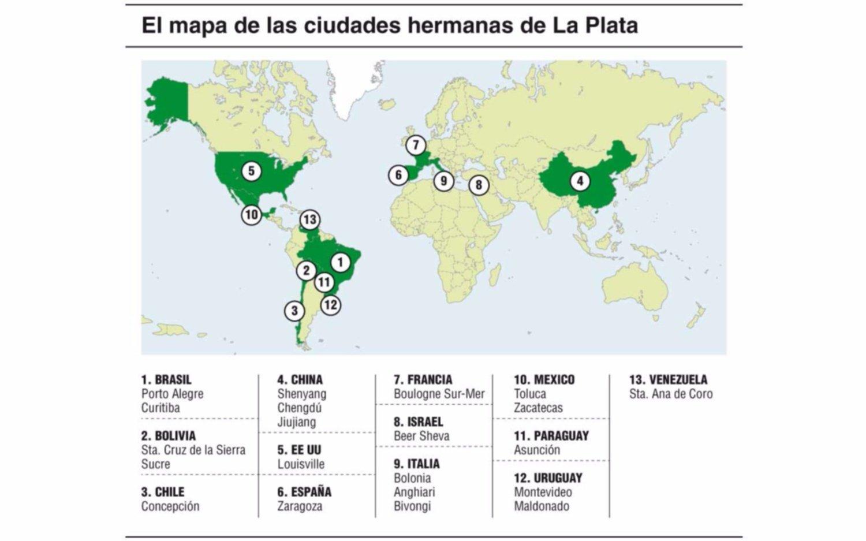 En La Plata avanzan con un parque tecnológico con ciudades hermanas