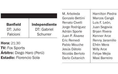 Banfield empató con Independiente del Valle — Copa Libertadores