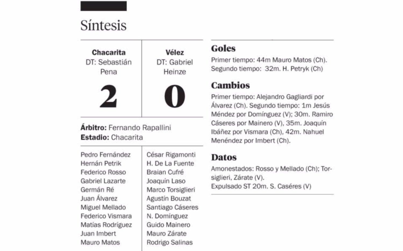 Vélez vs. Chacarita: se enfrentan por la Superliga argentina