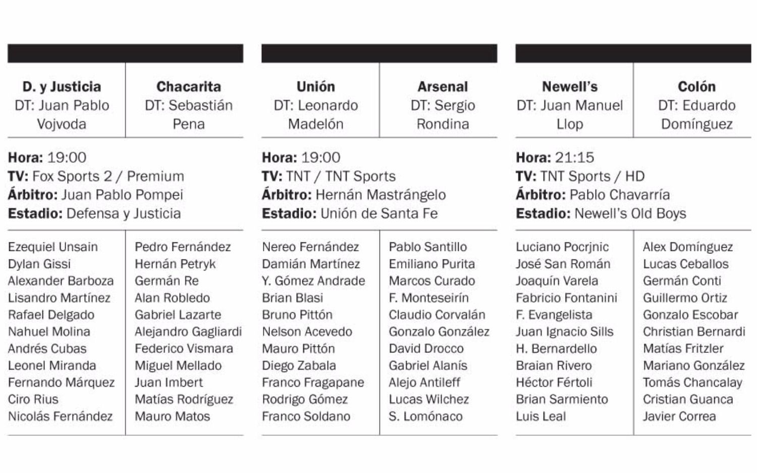 Unión-Arsenal por la Superliga: horario, TV y formaciones