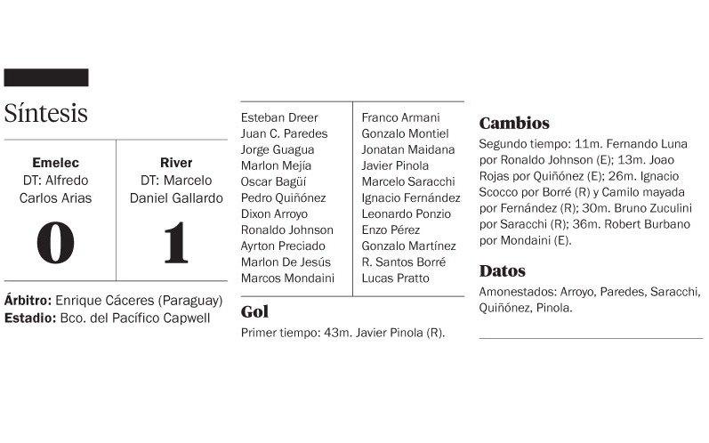 Entretiempo: en Ecuador, River vence 1-0 a Emelec por la Libertadores